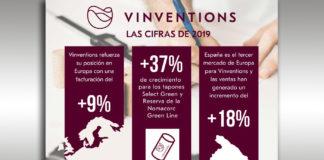 ventas Vinventions