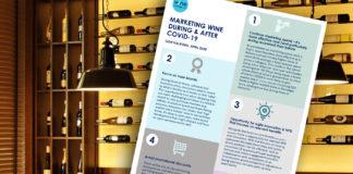 Marketing vino coronavirus