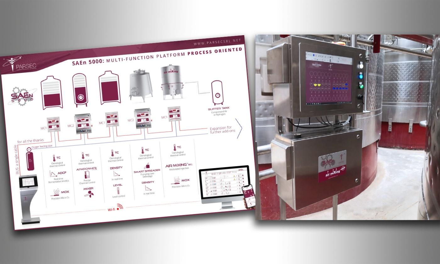 SAEn 5000 Parsec, control Inteligente para el manejo dinámico de los  procesos enológicos   Vino de Rioja