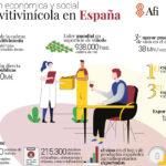 sector vitivinícola en España